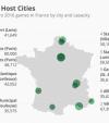 Infographics: Euro 2016's Host Cities