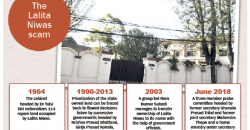 Republica investigation on Lalita Niwas Land Scam ( with list of stories)