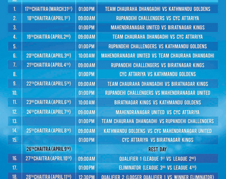 Ruslan Dhangadhi Premier League unveils tie-sheet
