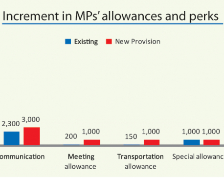 MPs give themselves a raise, through fast track