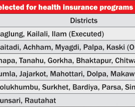 Govt's health insurance plan for all makes feeble start