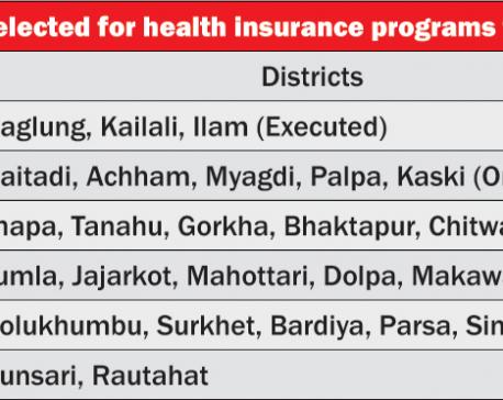 Govt's health insurance plan for all makes feeble start