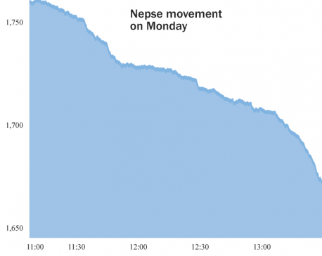 Panic selloff pushes Nepse 89 points down
