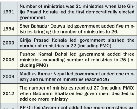 Experts recommend fewer ministers