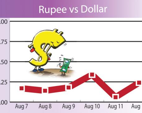 Rupee weakens, gold unchanged