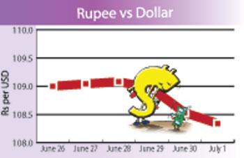 Rupee appreciates against dollar, gold unchanged