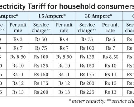 BPC also revises electricity tariff