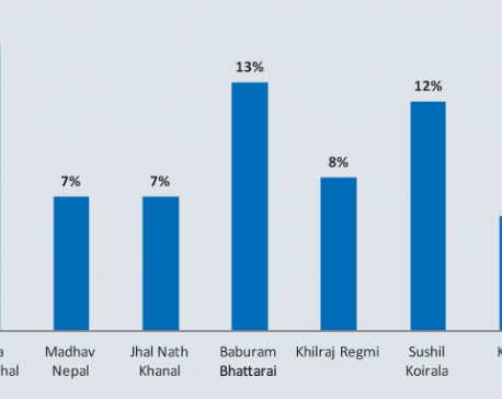 Women's representation in cabinet declining