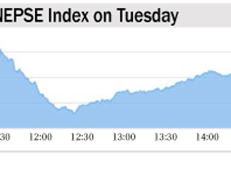 Nepse down 4 points as investors book profit