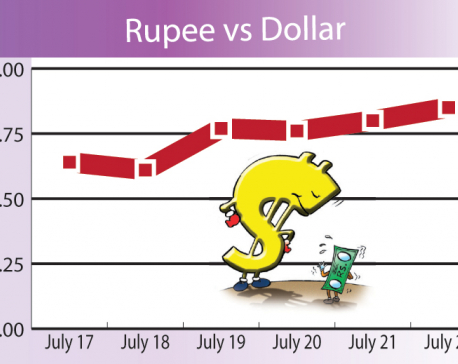 Rupee weakens, gold loses shine