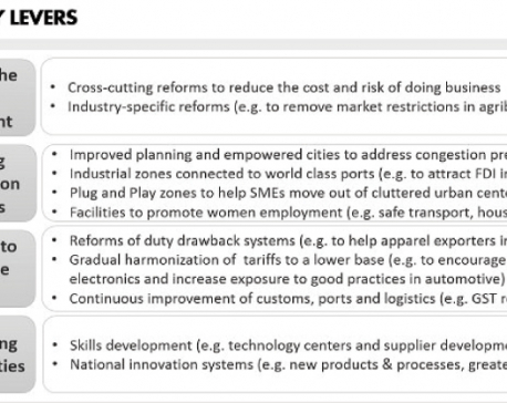 Four policy levers recommended to boost S Asia's competitiveness