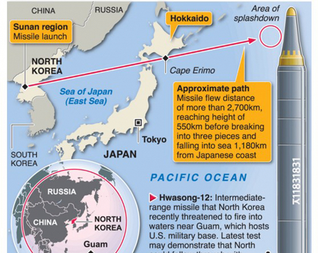 "Infographics: North Korea fires missile over Japan in ""unprecedented threat"""