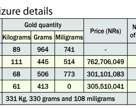 IC demonetization may have upped gold smuggling