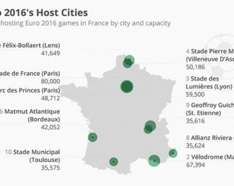 Infographics: Euro 2016's Host Cities