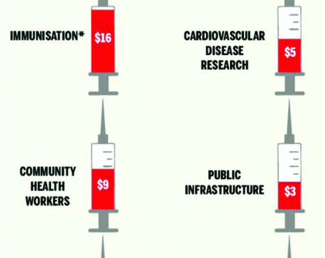Infographics:  Vaccinations can help save govts' billions