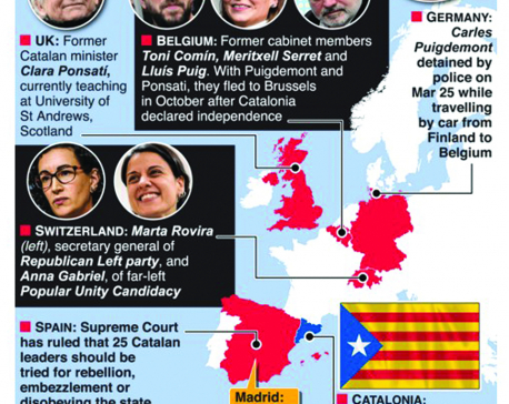 Infographics: Ex-Catalan leader Puigdemont arrested in Germany