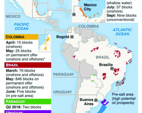 Infographics: Latin America holding record number of oil auctions this year