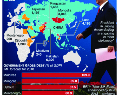 "Infographics: China's ""Silk Road"" project runs into debt jam"