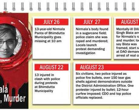 Was Nirmala's murder planned?