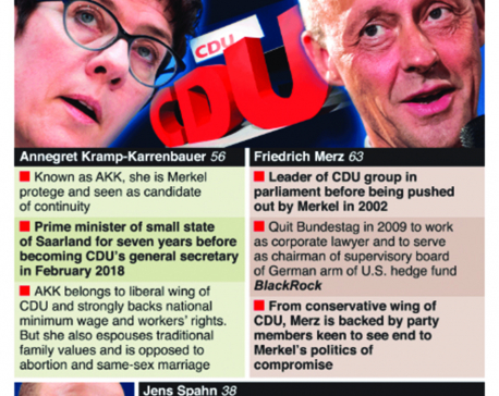 Infographics: Germany's CDU holds U.S.-style race to elect next party head