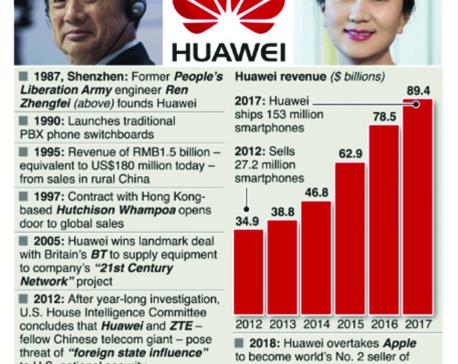 Infographics: Arrest of China exec fuels trade war