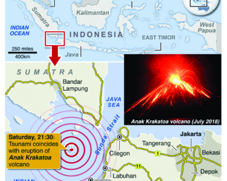 Infographics: Indonesia tsunami kills hundreds