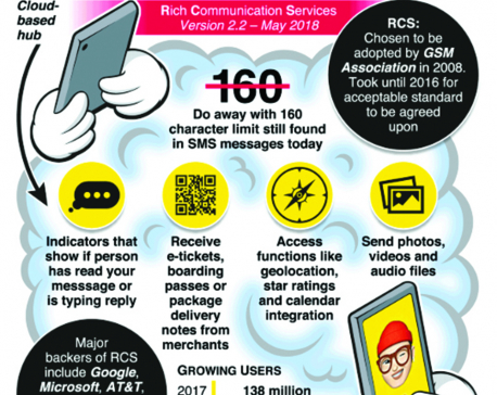 Infographics: New service to replace SMS messages