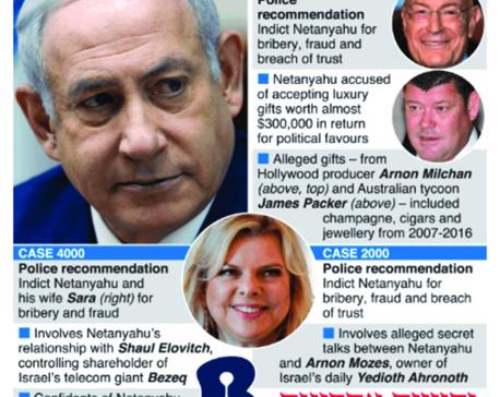 Infographics: Corruption allegations facing Israel's Benjamin Netanyahu