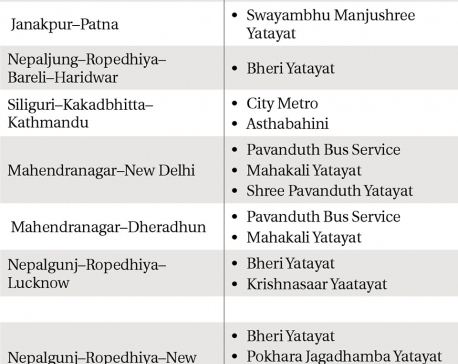 14 companies show interest to operate bus service to Indian cities