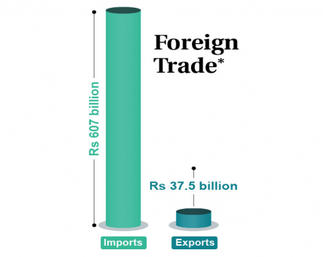 Trade deficit balloons to Rs 569 billion in first five months