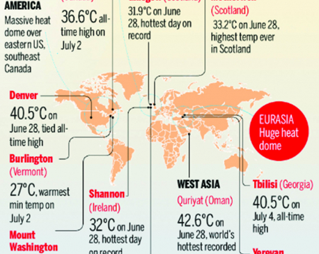 Infographics: World feels the heat as temperatures soar