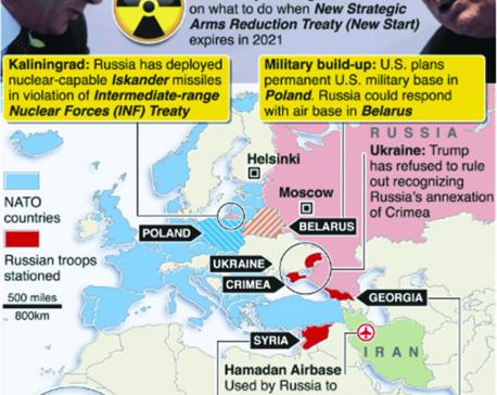 Infographics: Trump-Putin Helsinki summit