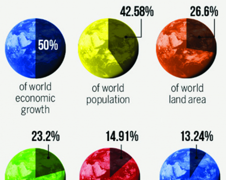 Infographics: Why are BRICS countries considered important?