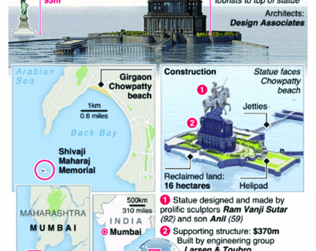 Infographics: Mumbai plans the world's tallest statue