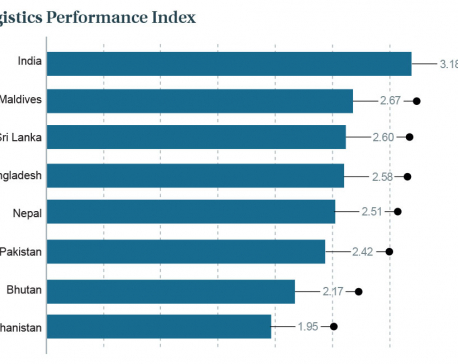 Nepal makes progress in World Bank's logistics performance index