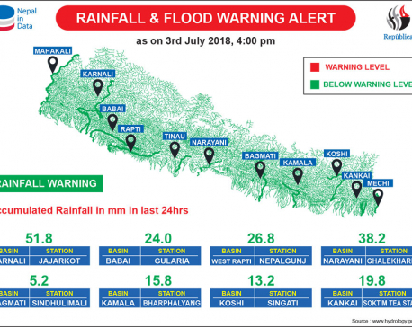 Western and central areas to be clearer, east to see rains