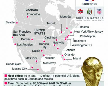 Infographics: United bid wins FIFA World Cup 2026