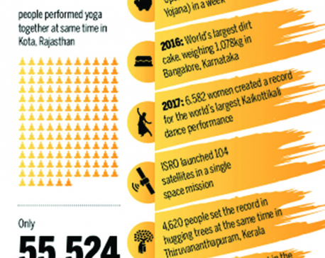 Infographics: India is crazy about world records