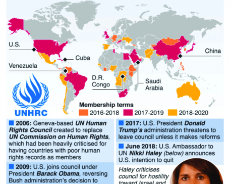 Infographics: US withdraws from UN Human Rights Council