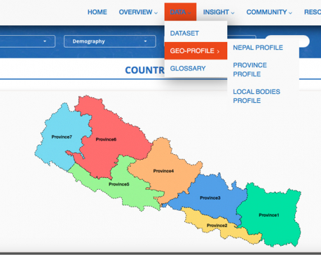 Bikas Udhyami unveils geo-profile of provinces, local bodies