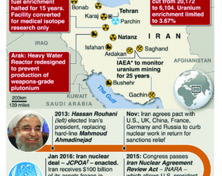 Infographics: Road to Iran's nuclear deal