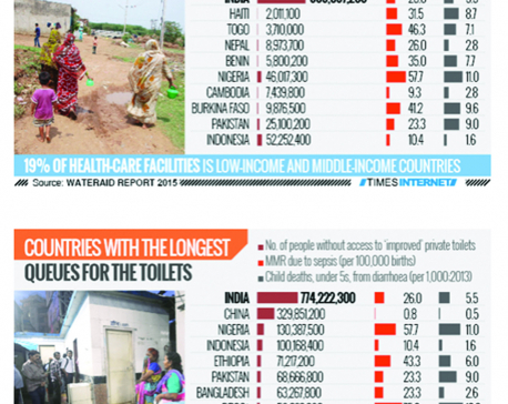 Infographic: State of the world's toilets