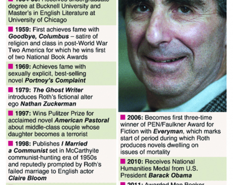 Infographics: Seminal American novelist Philip Roth dies at 85
