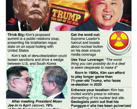 Infographics: Kim borrows from Trump's playbook