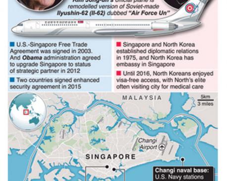 Ties with US, NorthKorea make Singapore optimum summit site