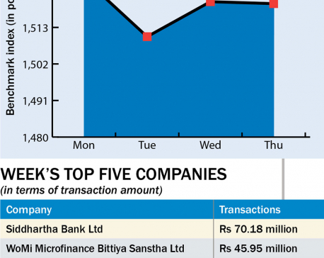 Stock market turnover dips amid new KYC rule