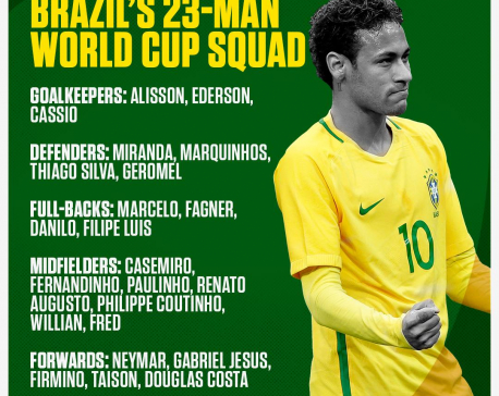 Brazil 23-man World Cup squad: Neymar joined by strong Man City contingent