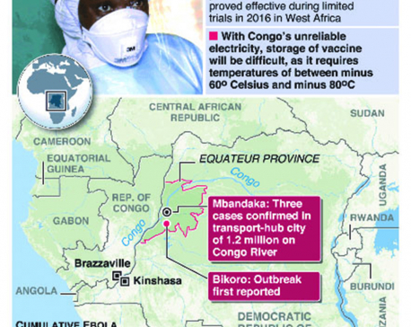 "Infographics: WHO says Congo faces ""very high"" risk from Ebola outbreak"