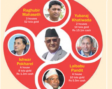 Ministers' property mostly in names of spouses