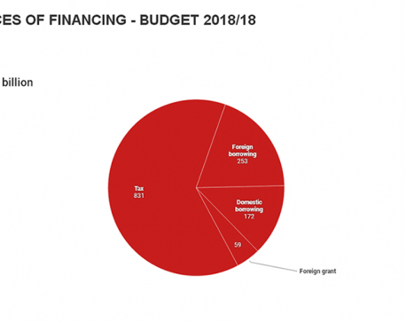 Govt's 12 key priorities for upcoming fiscal year